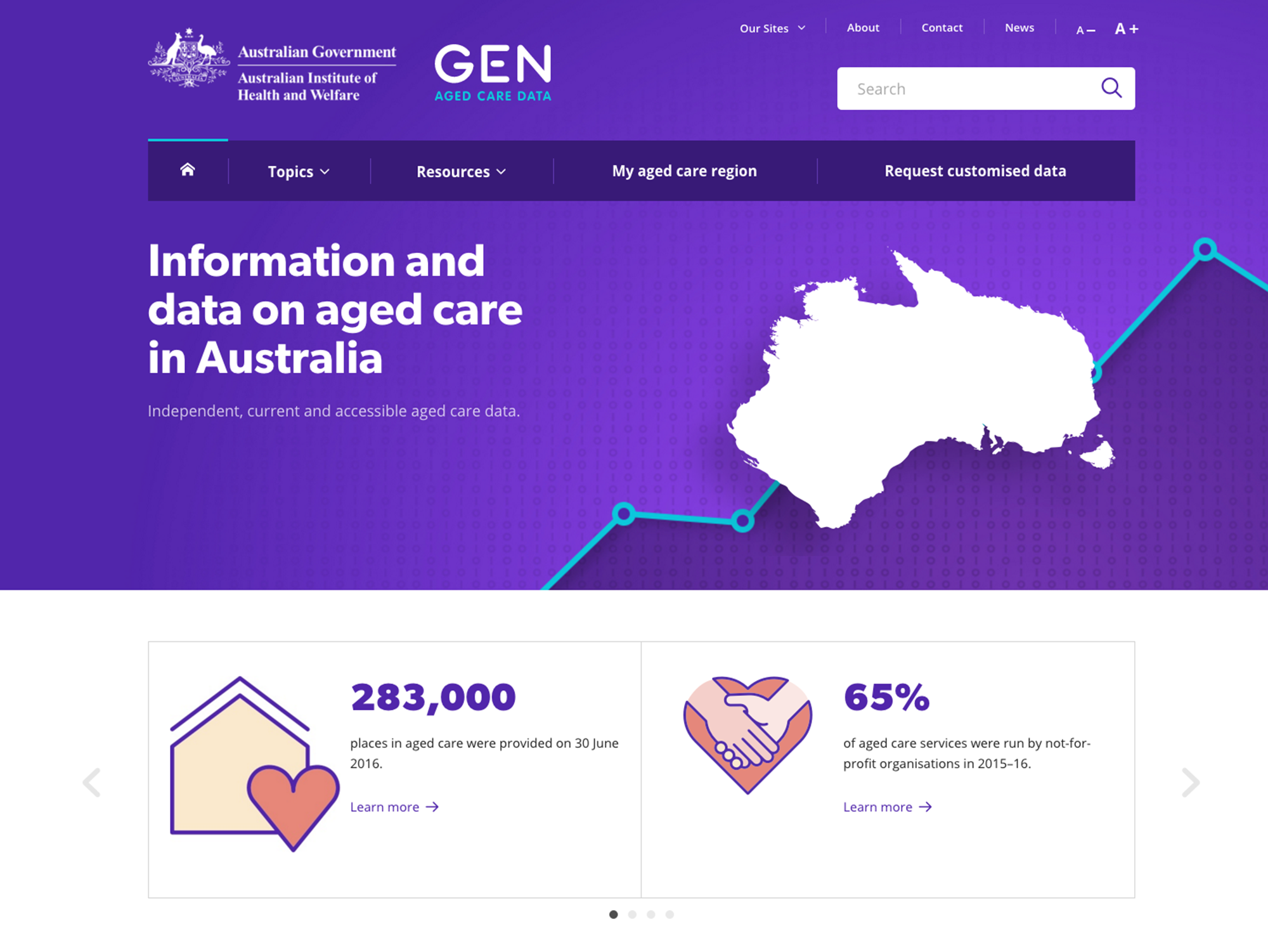 New user-friendly aged care website GEN activated coinciding with investigation into residential aged care costs (Source: Shutterstock)